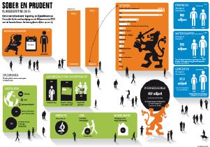 Een infoftapic in een tijdschrift door René van Asselt